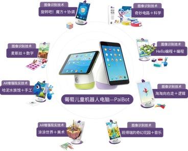 Paibot与AR玩教具教学体系.jpg
