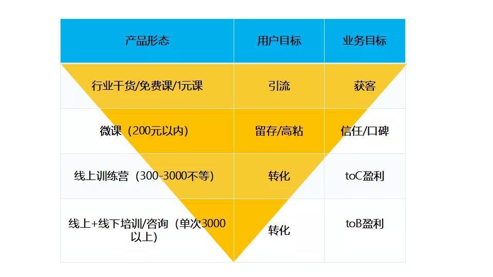 惠州麻将群:简述教师应具备的专业知识:天津应急补水工程用3pe防腐钢管安全门普及