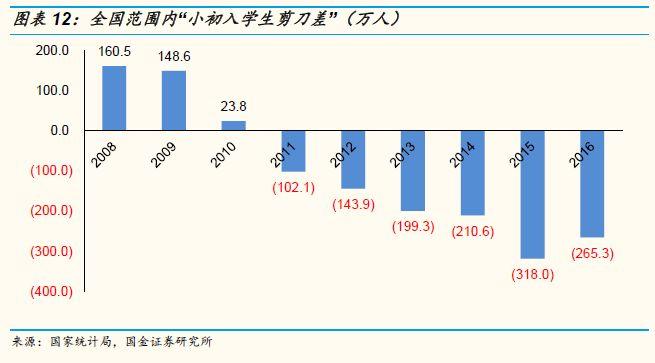 新疆财政性教育经费占GDP_国家财政性教育经费占GDP比例连续四年超4