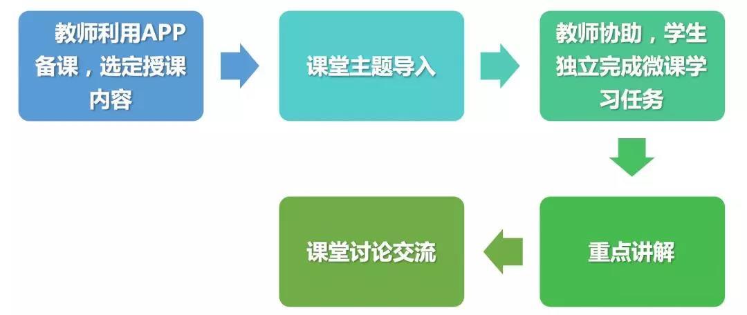 人工智能下智慧课堂7.jpg