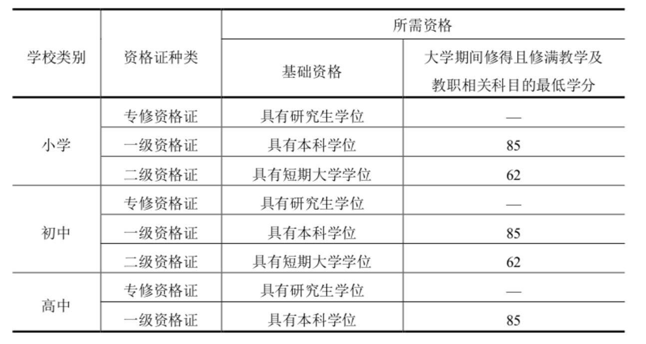 日本教资分类.JPG