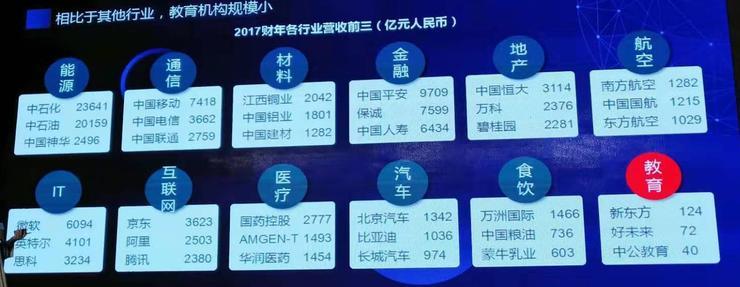 在线教育的下一步:重运营,细分工 - 深圳大学图书馆 INFO.MOOC@SZU - 2