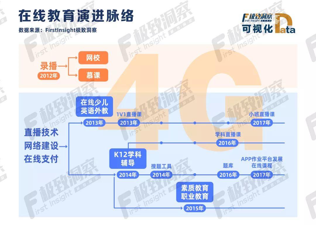 """在线模式全面""""攻占""""教育领域  教育企业探索产品矩阵 - 深圳大学图书馆 INFO.MOOC@SZU - 2"""