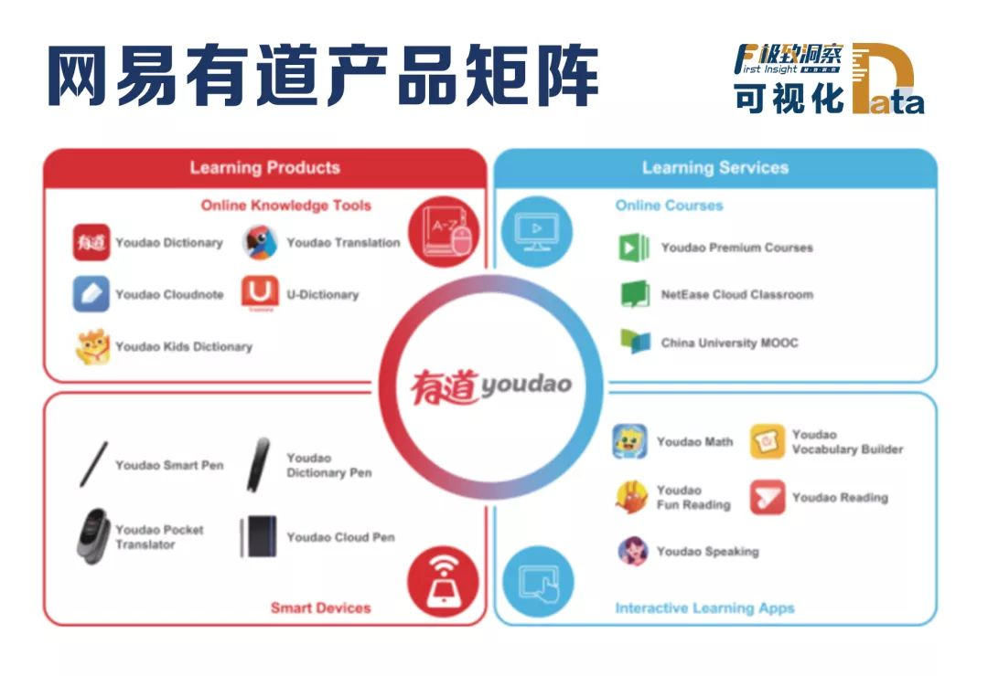 """在线模式全面""""攻占""""教育领域  教育企业探索产品矩阵 - 深圳大学图书馆 INFO.MOOC@SZU - 5"""